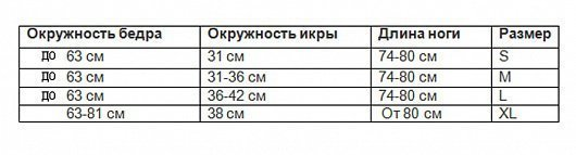 Orione чулки в роддом от olant-shop.ru