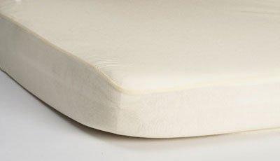 HIPPYCHICK простынь непромокаемая натяжная Tencel  70х140 см  (лимонная)