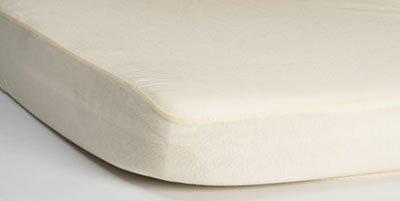 HIPPYCHICK простынь непромокаемая натяжная Tencel  60х120 см  (лимонная)