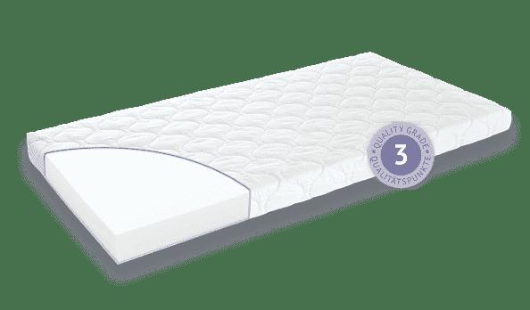 Review Emma Matras : Slaapkamer make over nieuwe kleur op de muur en een emma matras